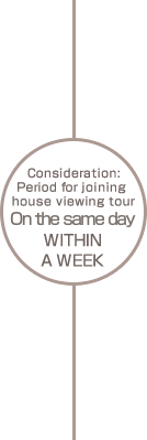 Consideration: Period for joining  house viewing tour TODAY〜 WITHIN A WEEK