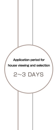 Application term for house viewing tour 2〜3 DAYS